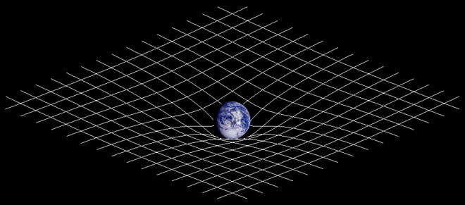 Space time continuum a thesis for Space time continuum explained